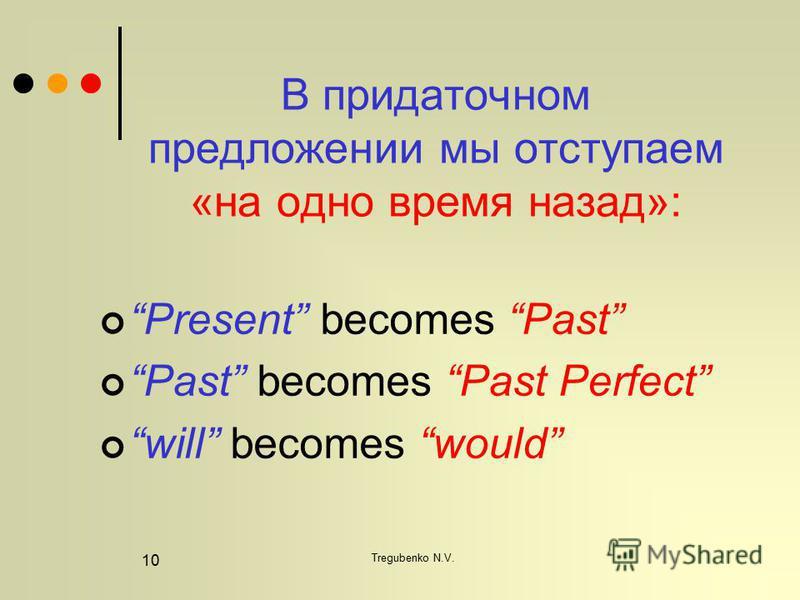 Tregubenko N.V. 10 В придаточном предложении мы отступаем «на одно время назад»: Present becomes Past Past becomes Past Perfect will becomes would