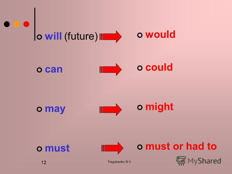 Tregubenko N.V. 12 will (future) can may must would could might must or had to