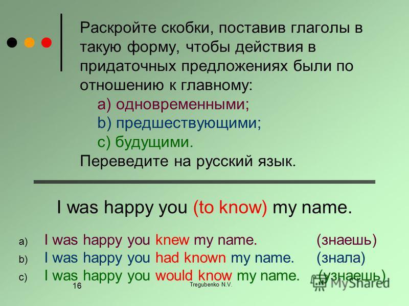 Tregubenko N.V. 16 Раскройте скобки, поставив глаголы в такую форму, чтобы действия в придаточных предложениях были по отношению к главному: a) одновременными; b) предшествующими; c) будущими. Переведите на русский язык. I was happy you (to know) my