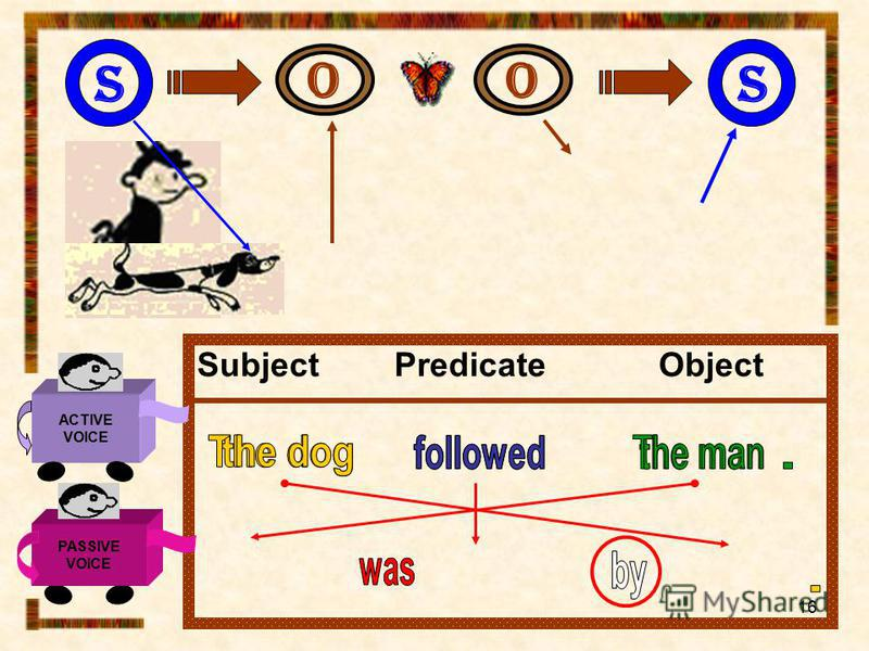 16 Subject Predicate Object ACTIVE VOICE PASSIVE VOICE s OO s