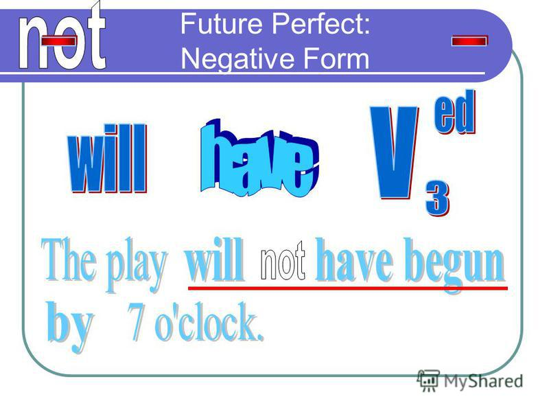 Future Perfect: Negative Form