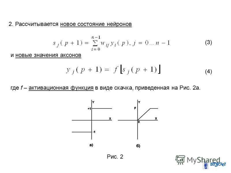 (3) и новые значения аксонов (4) где f – активационная функция в виде скачка, приведенная на Рис. 2 а. 2. Рассчитывается новое состояние нейронов Рис. 2