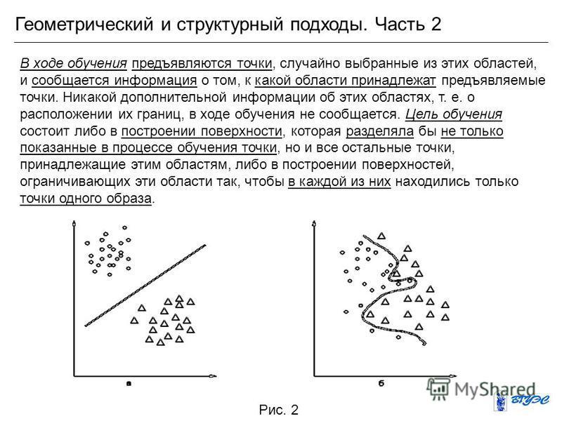 Геометрический и структурный подходы. Часть 2 В ходе обучения предъявляются точки, случайно выбранные из этих областей, и сообщается информация о том, к какой области принадлежат предъявляемые точки. Никакой дополнительной информации об этих областях