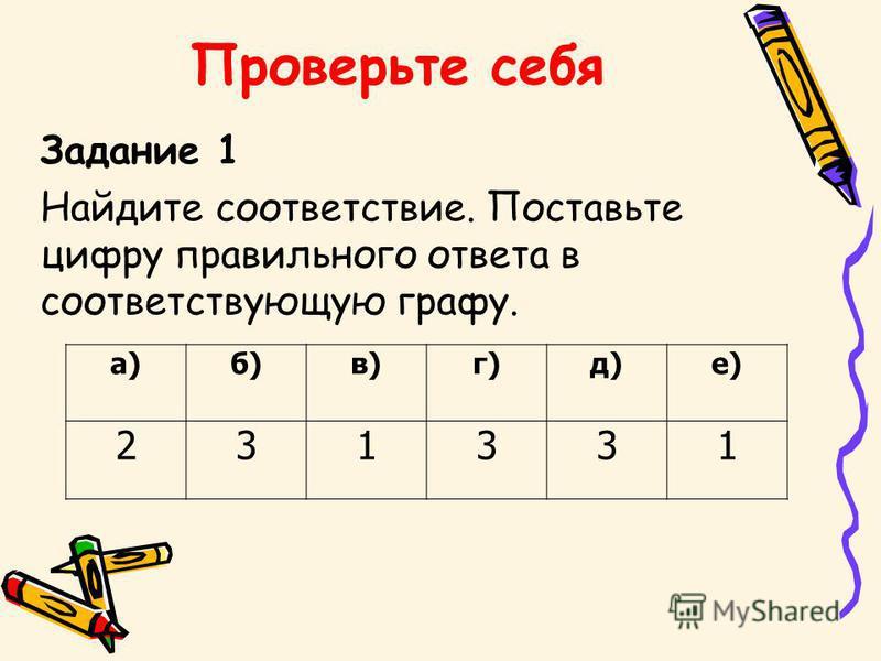 Потренируемся Задание 4 Задание 1 Задание 3 Задание 2