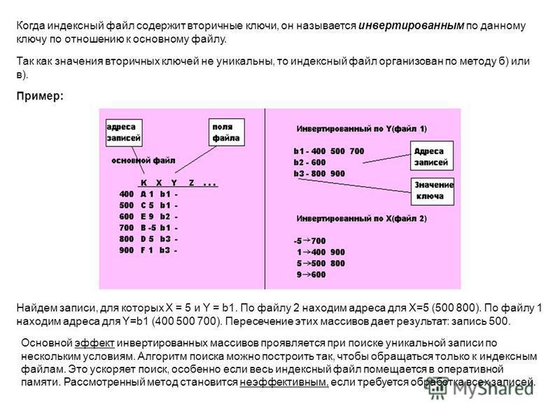 Когда индексный файл содержит вторичные ключи, он называется инвертированным по данному ключу по отношению к основному файлу. Так как значения вторичных ключей не уникальны, то индексный файл организован по методу б) или в). Пример: Найдем записи, дл