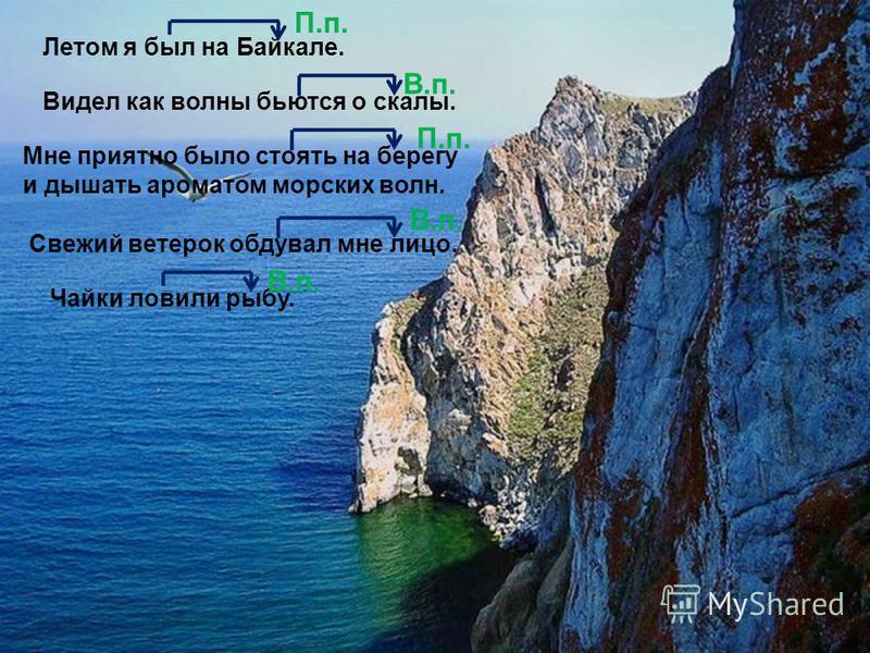 Чайки ловили рыбу. Летом я был на Байкале. Видел как волны бьются о скалы. Мне приятно было стоять на берегу и дышать ароматом морских волн. Свежий ветерок обдувал мне лицо. П.п. В.п. П.п. В.п.