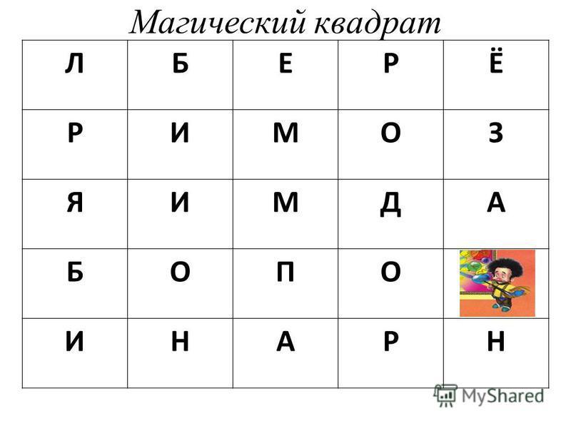 Магический квадрат ЛБЕРЁ РИМОЗ ЯИМДА БОПО ИНАРН
