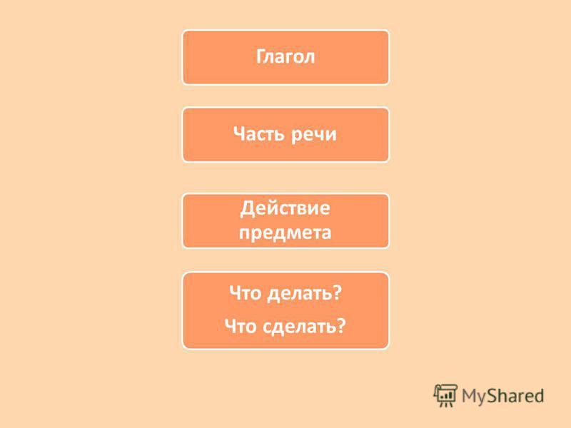 Глагол Часть речи Действие предмета Что делать? Что сделать?