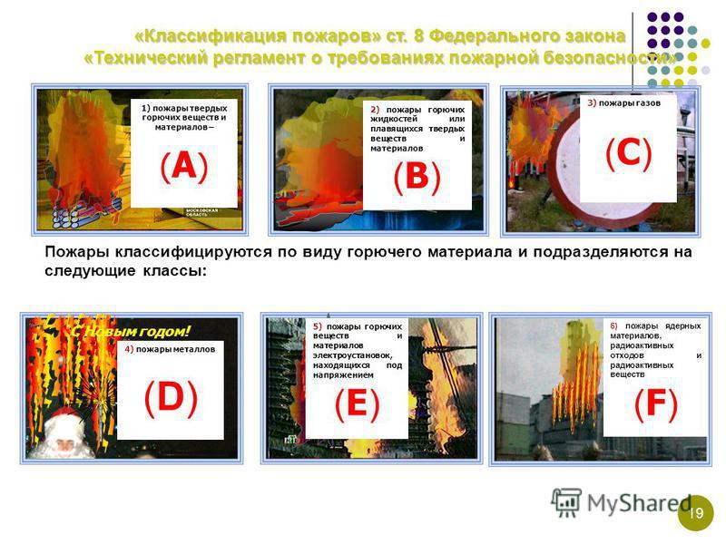 19 1) пожары твердых горючих веществ и материалов – ( А ) 3) пожары газов ( С ) Пожары классифицируются по виду горючего материала и подразделяются на следующие классы: 2) пожары горючих жидкостей или плавящихся твердых веществ и материалов ( В ) 5)