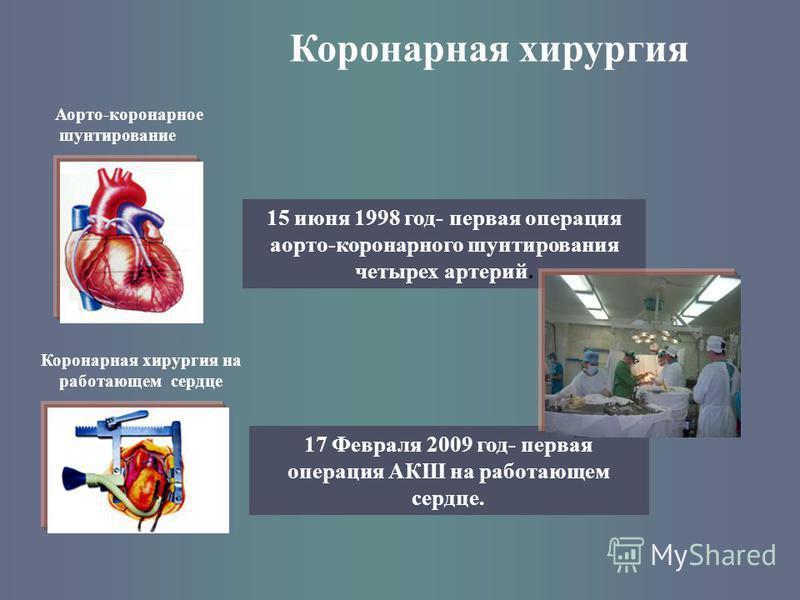 Коронарная хирургия Коронарная хирургия на работающем сердце Аорто-коронарное шунтирование Аппарат искусственного кровообращения 15 июня 1998 год- первая операция аорто-коронарного шунтирования четырех артерий. 17 Февраля 2009 год- первая операция АК