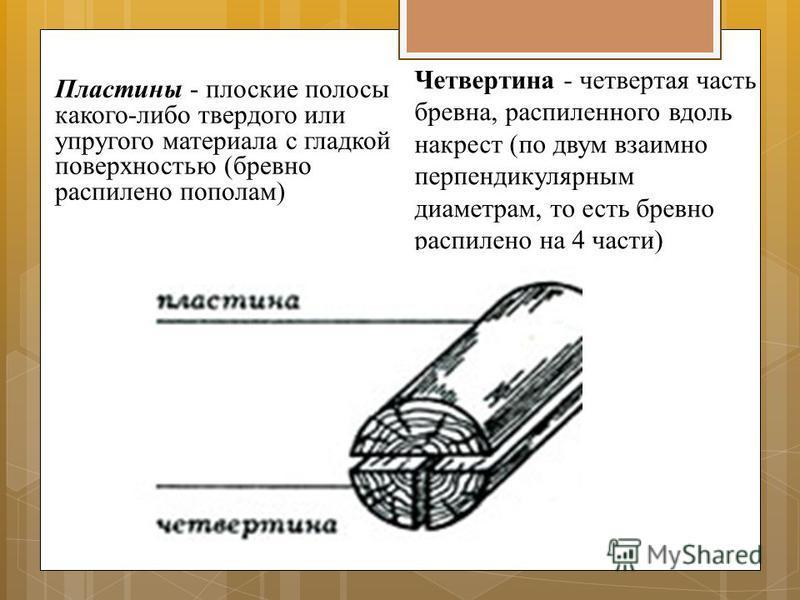 Пластины - плоские полосы какого-либо твердого или упругого материала с гладкой поверхностью (бревно распилено пополам) Четвертина - четвертая часть бревна, распиленного вдоль накрест (по двум взаимно перпендикулярным диаметрам, то есть бревно распил
