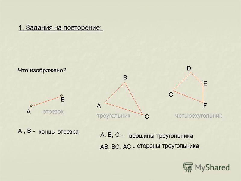 1. Задания на повторение: Что изображено? А В отрезок А, В - концы отрезка треугольник А В С А, В, С - АВ, ВС, АС - вершины треугольника стороны треугольника четырехугольник С D E F