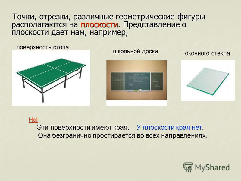 Точки, отрезки, различные геометрические фигуры располагаются на плоскости. Представление о плоскости дает нам, например, Точки, отрезки, различные геометрические фигуры располагаются на плоскости. Представление о плоскости дает нам, например, поверх