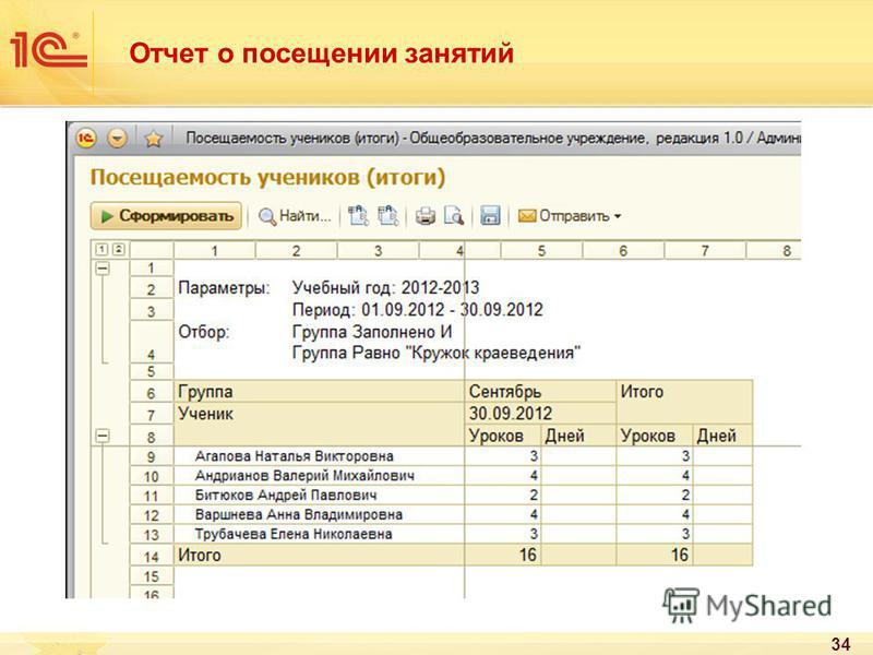 Отчет о посещении занятий 34
