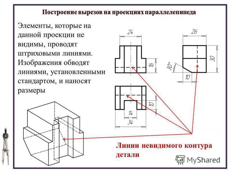 Элементы, которые на данной проекции не видимы, проводят штриховыми линиями. Изображения обводят линиями, установленными стандартом, и наносят размеры Линии невидимого контура детали