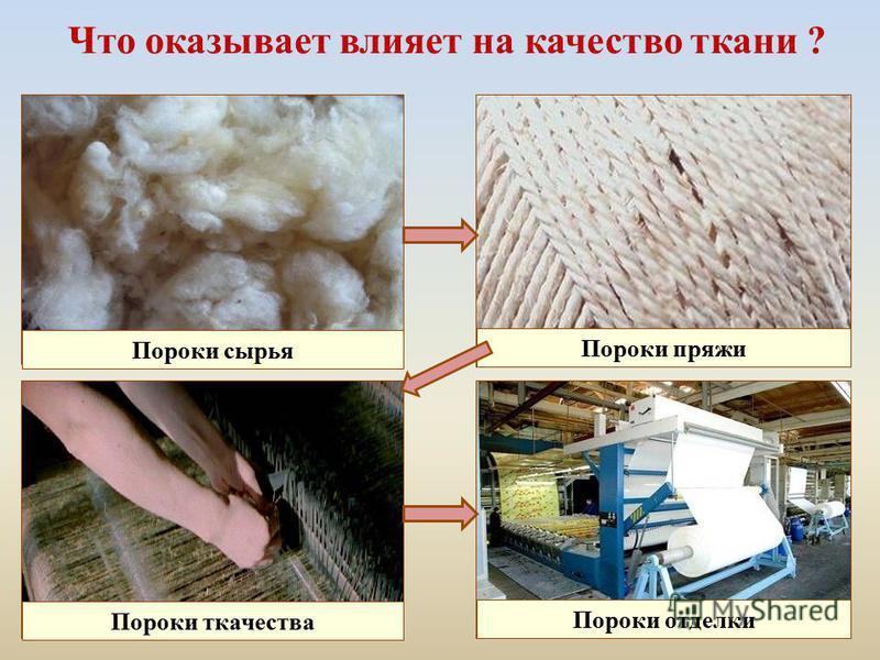 Что оказывает влияет на качество ткани ? Пороки сырья Пороки пряжи Пороки ткачества Пороки отделки