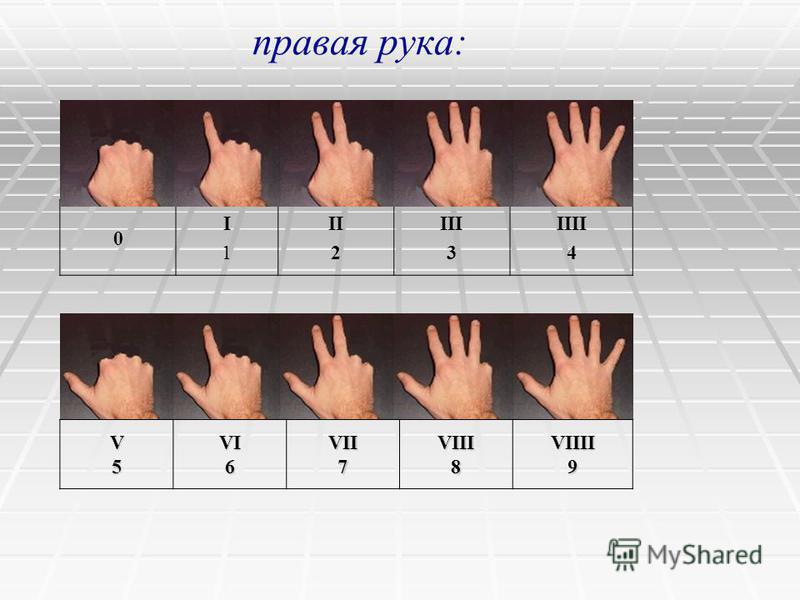 правая рука:0I1II2III3IIII4 V5VI6VII7VIII8VIIII9