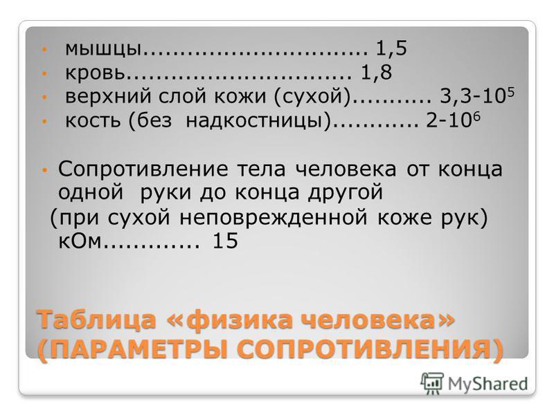 Таблица «физика человека» (ПАРАМЕТРЫ СОПРОТИВЛЕНИЯ) мышцы............................... 1,5 кровь............................... 1,8 верхний слой кожи (сухой)........... 3,3-10 5 кость (без надкостницы)............ 2-10 6 Сопротивление тела человека