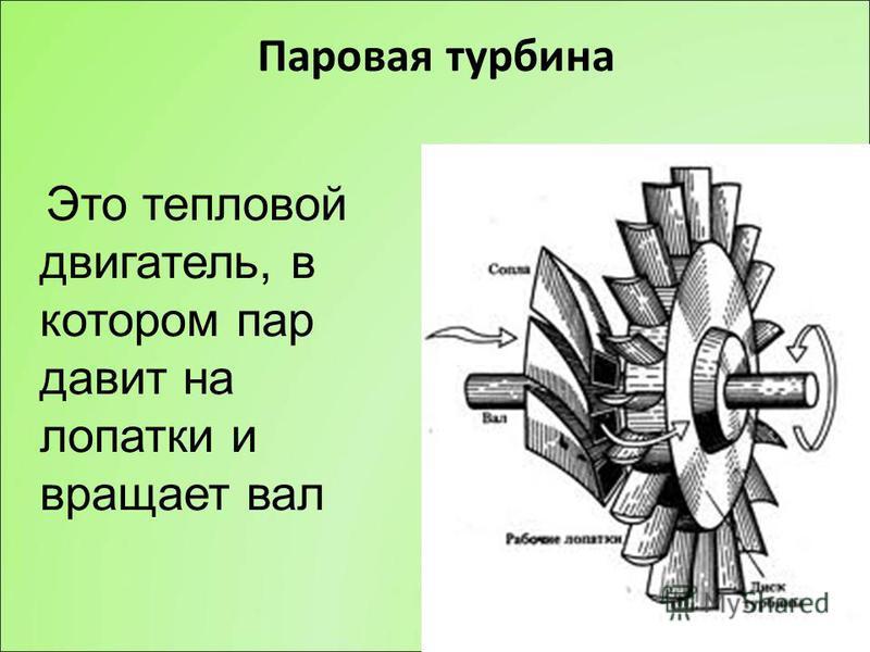 Паровая турбина Это тепловой двигатель, в котором пар давит на лопатки и вращает вал