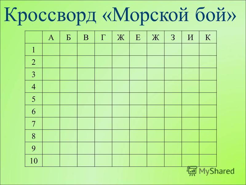Кроссворд «Морской бой» АБВГЖЕЖЗИК 1 2 3 4 5 6 7 8 9 10