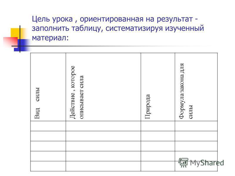 Таблица по физике силы в природе картинки