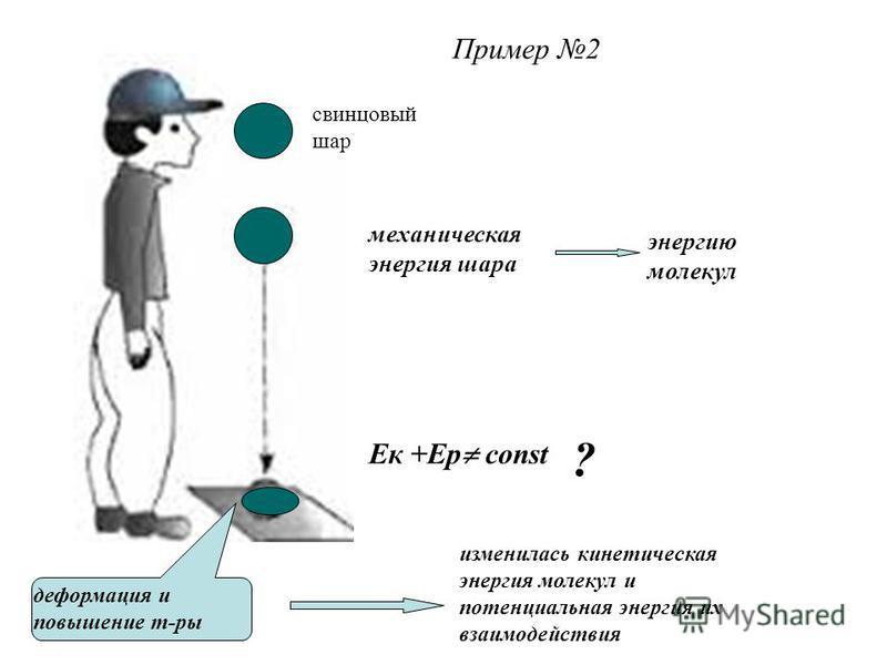 Пример 2 изменилась кинетическая энергия молекул и потенциальная энергия их взаимодействия механическая энергия шара энергию молекул Ек +Ер const ? свинцовый шар деформация и повышение туры