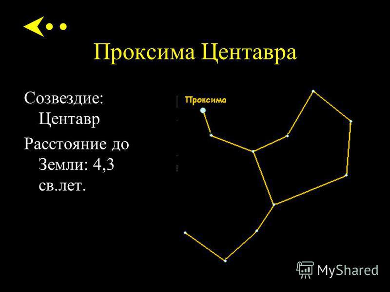 Проксима Центавра Созвездие: Центавр Расстояние до Земли: 4,3 св.лет.