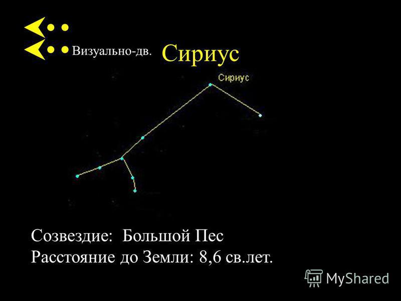 Сириус Созвездие: Большой Пес Расстояние до Земли: 8,6 св.лет. Визуально-дв.