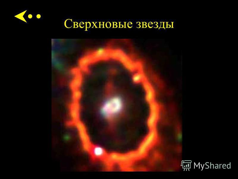 Сверхновые звезды