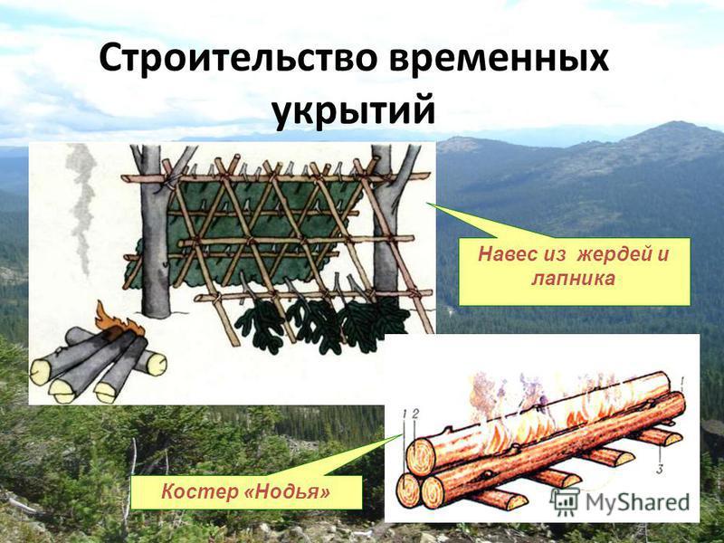 Строительство временных укрытий Костер «Нодья» Навес из жердей и лапника