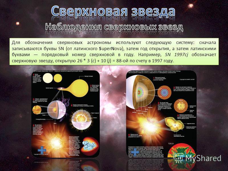 Для обозначения сверхновых астрономы используют следующую систему: сначала записываются буквы SN (от латинского SuperNova), затем год открытия, а затем латинскими буквами порядковый номер сверхновой в году. Например, SN 1997cj обозначает сверхновую з