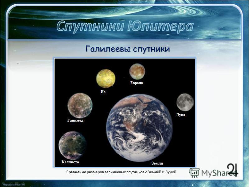 . Галилеевы спутники Сравнение размеров галилеевых спутников с Землёй и Луной