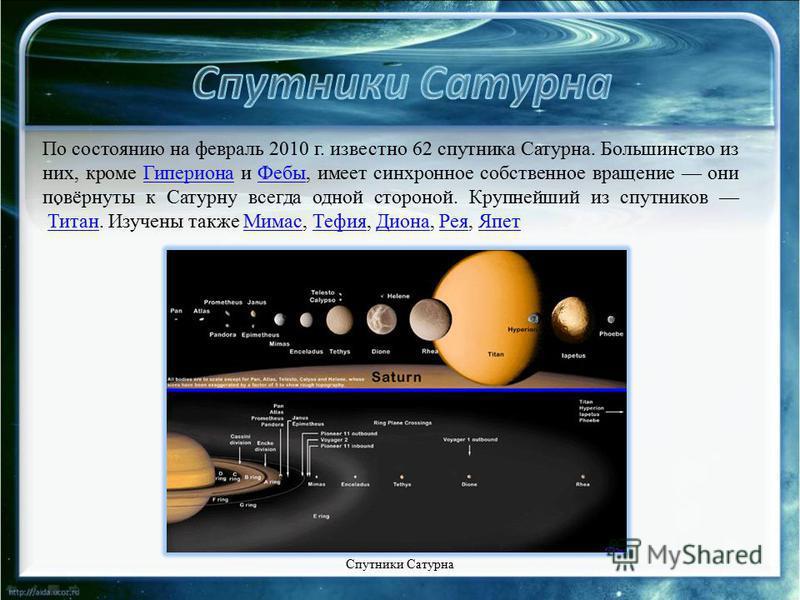 . По состоянию на февраль 2010 г. известно 62 спутника Сатурна. Большинство из них, кроме Гипериона и Фебы, имеет синхронное собственное вращение они повёрнуты к Сатурну всегда одной стороной. Крупнейший из спутников Титан. Изучены также Мимас, Тефия