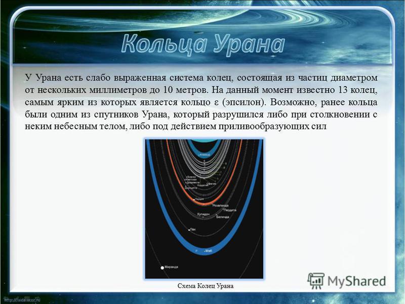 У Урана есть слабо выраженная система колец, состоящая из частиц диаметром от нескольких миллиметров до 10 метров. На данный момент известно 13 колец, самым ярким из которых является кольцо ε (эпсилон). Возможно, ранее кольца были одним из спутников