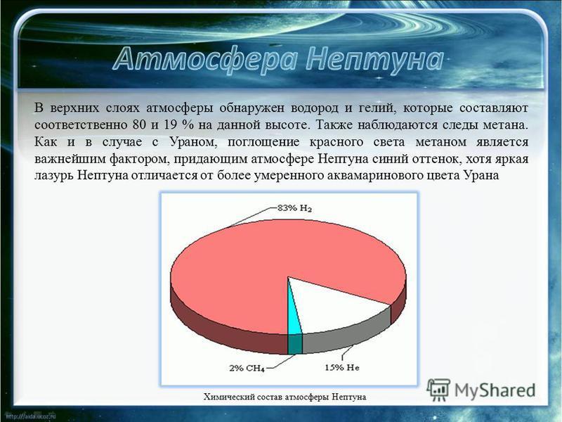 В верхних слоях атмосферы обнаружен водород и гелий, которые составляют соответственно 80 и 19 % на данной высоте. Также наблюдаются следы метана. Как и в случае с Ураном, поглощение красного света метаном является важнейшим фактором, придающим атмос