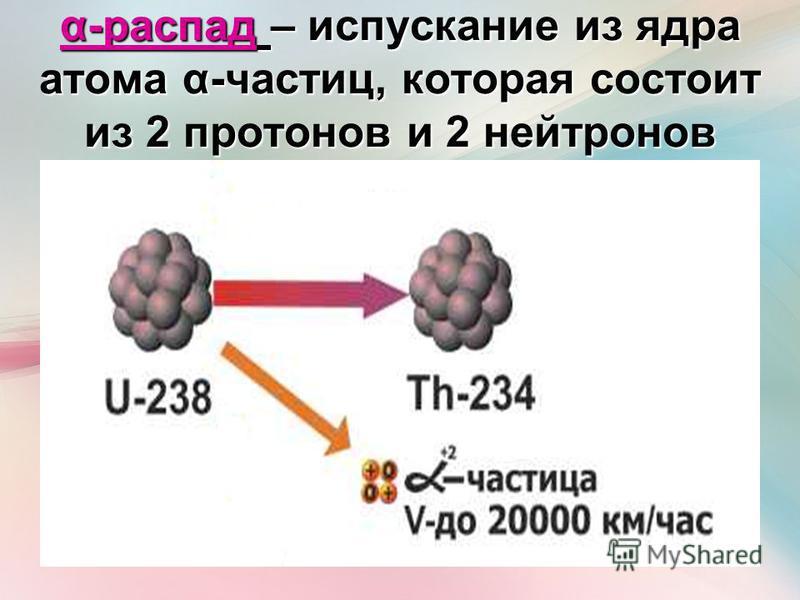 α-распад – испускание из ядра атома α-частиц, которая состоит из 2 протонов и 2 нейтронов