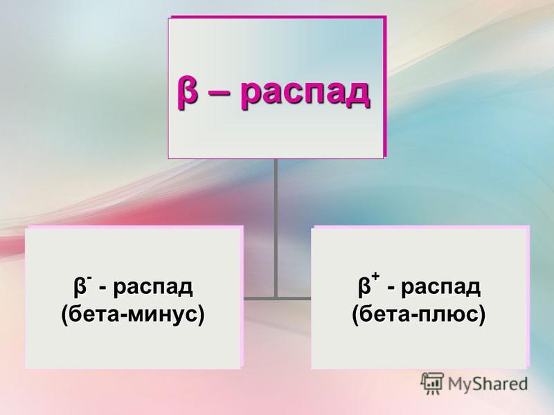 β – распад β - - распад (бета-минус) β + - распад (бета-плюс)