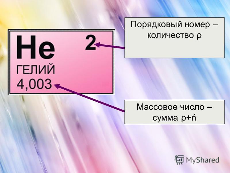 Порядковый номер – количество ρ Массовое число – сумма ρ+ń
