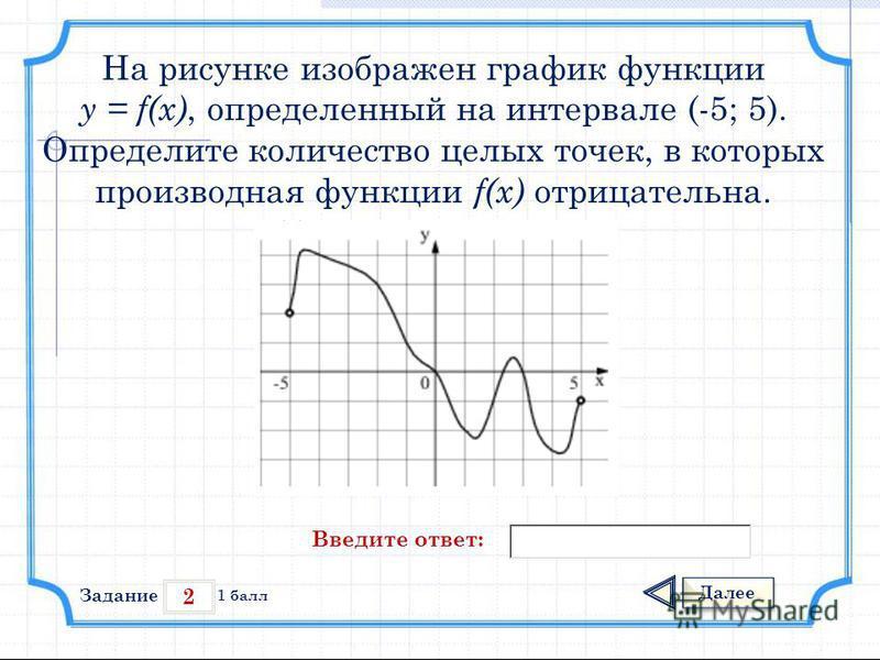 2 Задание Далее 1 балл Введите ответ: На рисунке изображен график функции у = f(x), определенный на интервале (-5; 5). Определите количество целых точек, в которых производная функции f(x) отрицательна.