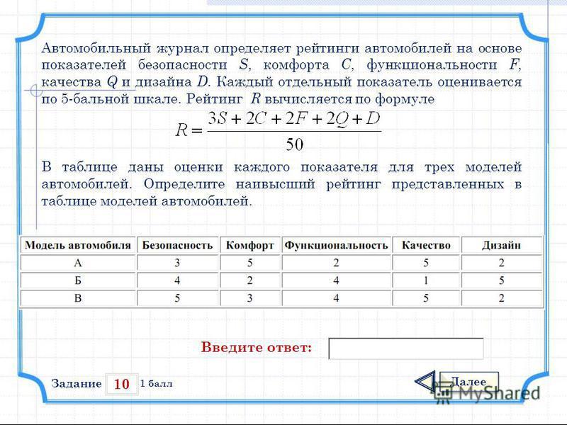 10 Задание Далее 1 балл Введите ответ: Автомобильный журнал определяет рейтинги автомобилей на основе показателей безопасности S, комфорта C, функциональности F, качества Q и дизайна D. Каждый отдельный показатель оценивается по 5-бальной шкале. Рейт