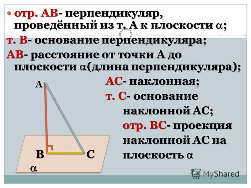 отр. АВ- перпендикуляр, проведённый из т. А к плоскости ; отр. АВ- перпендикуляр, проведённый из т. А к плоскости ; т. В- основание перпендикуляра; АВ- расстояние от точки А до плоскости (длина перпендикуляра); АС- наклонная; АС- наклонная; т. С- осн