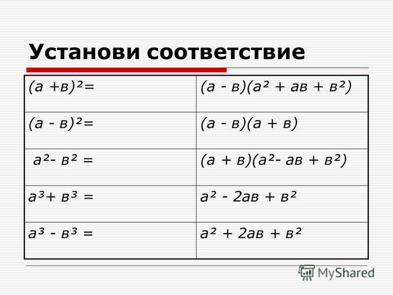 Установи соответствие (а +в)²=(а - в)(а² + ав + в²) (а - в)²=(а - в)(а + в) а²- в² =(а + в)(а²- ав + в²) а³+ в³ =а² - 2 ав + в² а³ - в³ =а² + 2 ав + в²