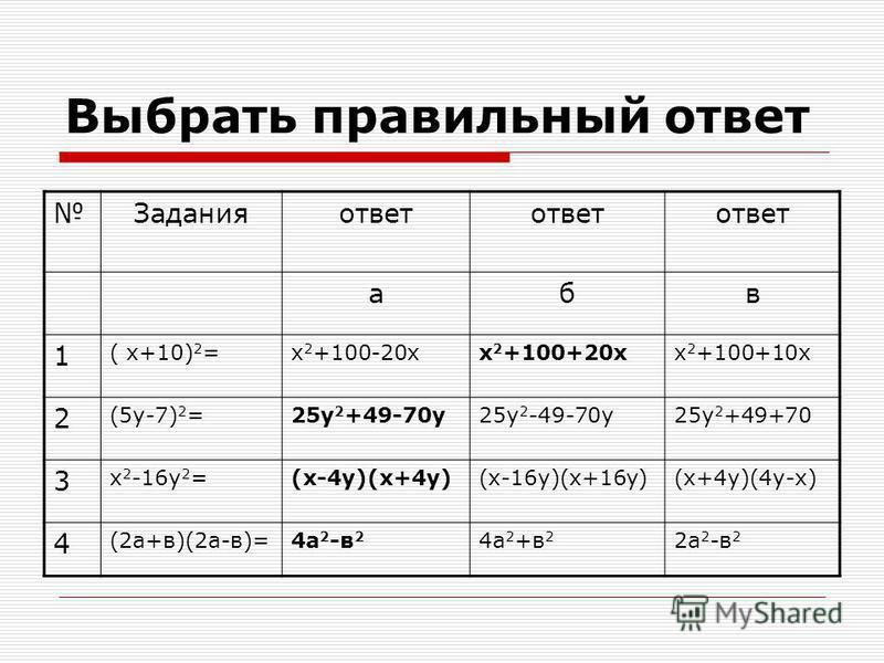 Выбрать правильный ответ Заданияответ абв 1 ( х+10) 2 =х 2 +100-20 х 2 +100+20 х 2 +100+10 х 2 (5 у-7) 2 =25 у 2 +49-70 у 25 у 2 -49-70 у 25 у 2 +49+70 3 х 2 -16 у 2 =(х-4 у)(х+4 у)(х-16 у)(х+16 у)(х+4 у)(4 у-х) 4 (2 а+в)(2 а-в)=4 а 2 -в 2 4 а 2 +в 2