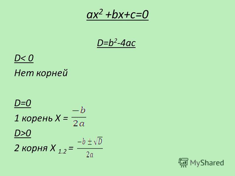 ax 2 +bх+c=0 D=b 2 -4ac D< 0 Нет корней D=0 1 корень X = D>0 2 корня X 1.2 =