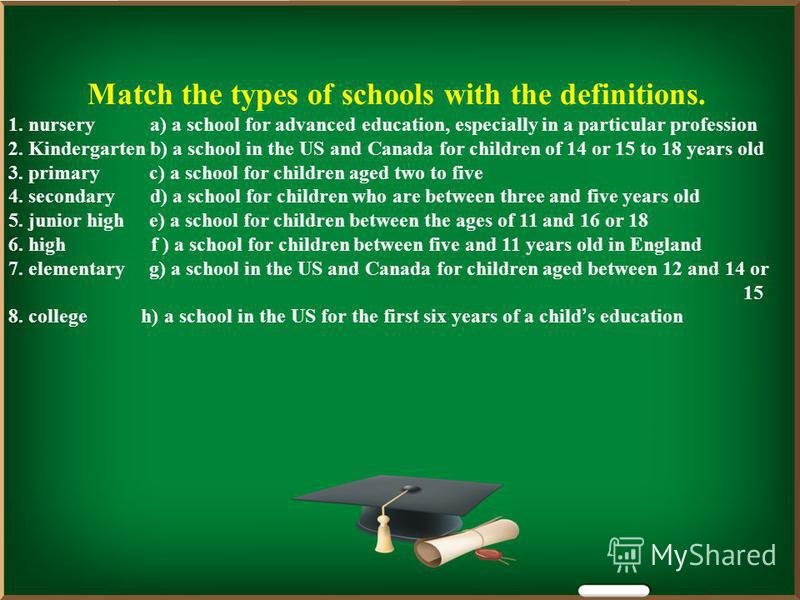 Match the types of schools with the definitions. 1. nursery a) a school for advanced education, especially in a particular profession 2. Kindergarten b) a school in the US and Canada for children of 14 or 15 to 18 years old 3. primary c) a school for