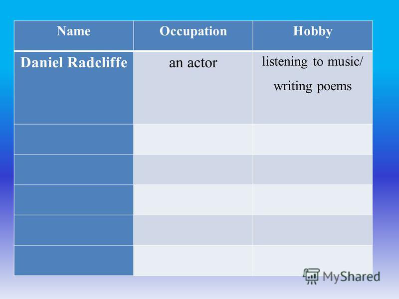 NameOccupationHobby Daniel Radcliffe an actor listening to music/ writing poems