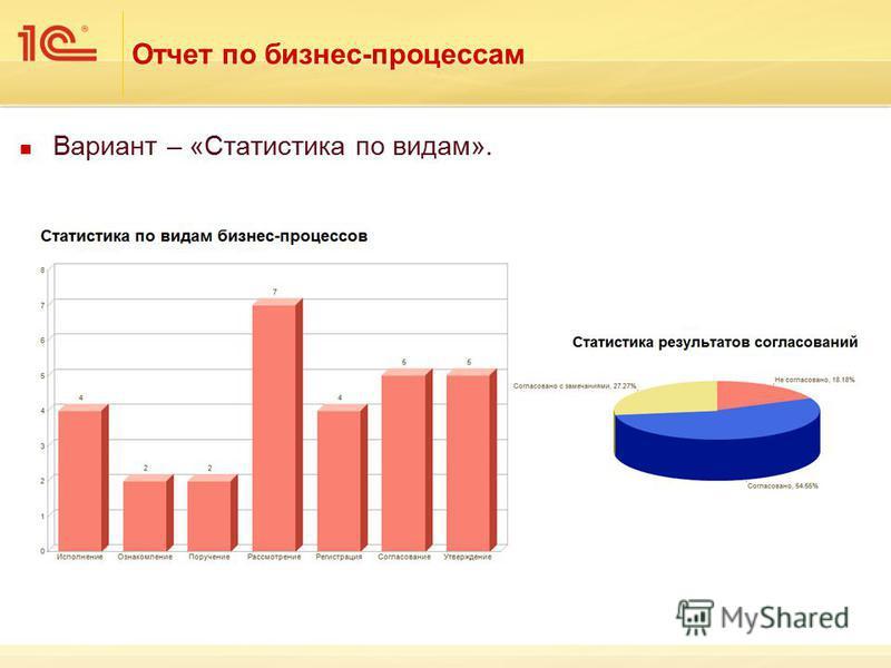 Отчет по бизнес-процессам Вариант – «Статистика по видам».