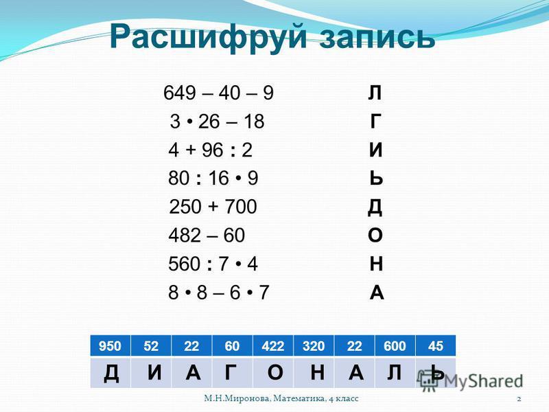 Расшифруй запись 649 – 40 – 9 Л 3 26 – 18 Г 4 + 96 : 2 И 80 : 16 9 Ь 250 + 700 Д 482 – 60 О 560 : 7 4 Н 8 8 – 6 7 А 9505222604223202260045 ЛГИЬДОНАА 2М.Н.Миронова, Математика, 4 класс