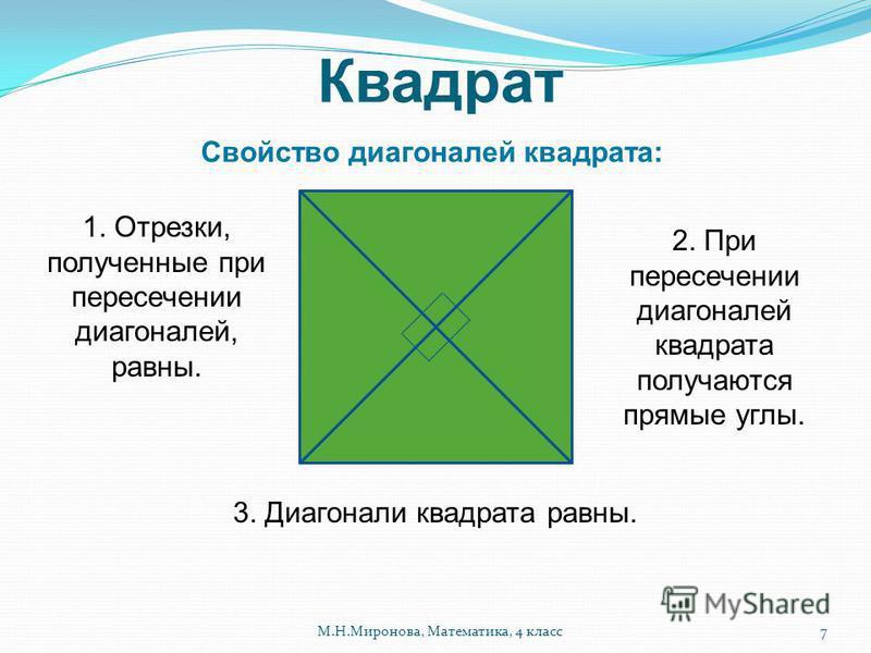 Квадрат Свойство диагоналей квадрата: 1. Отрезки, полученные при пересечении диагоналей, равны. 2. При пересечении диагоналей квадрата получаются прямые углы. 3. Диагонали квадрата равны. 7М.Н.Миронова, Математика, 4 класс