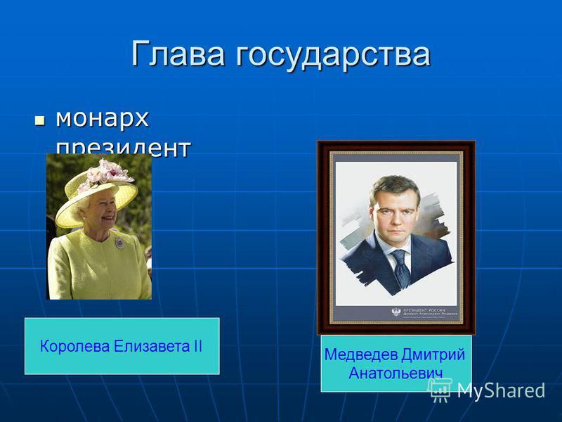Глава государства монарх президент монарх президент Королева Елизавета II Медведев Дмитрий Анатольевич